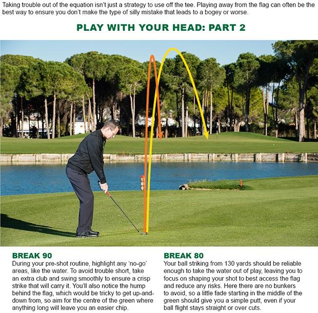 Golf tip
