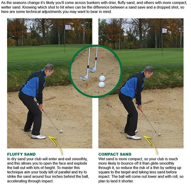 Bunker play tips